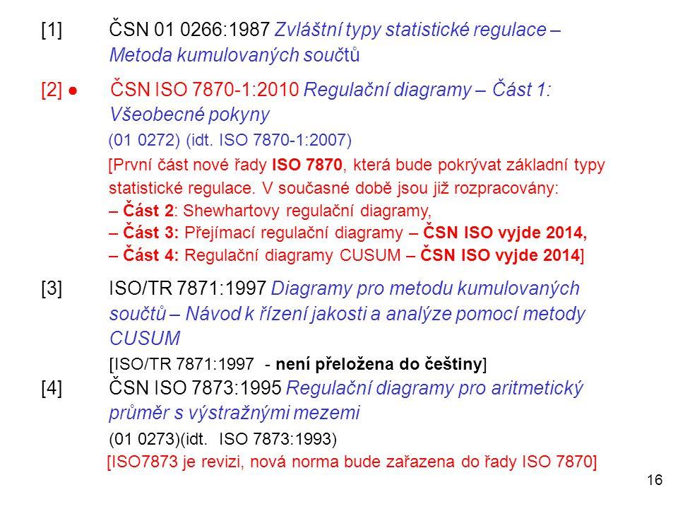 [1]. ČSN 01 0266:1987 Zvláštní typy statistické regulace –